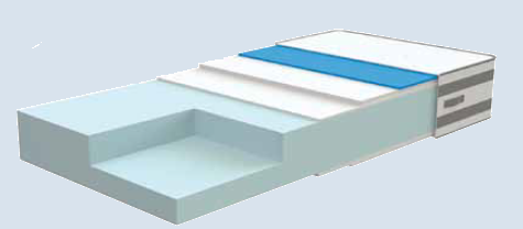 Matelas VISCO GEL:  - Épaisseur Totale: 28 cm. - Âme du matelas: Mousse Polyether Haute Densité . - Revêtement: Tissus strectch Viscogel - Face Eté:    Plaque de gel  à 1000kg/m3 ultra résistante sur 1 mm à effet frais.    + Mousse à mémoire de forme 50kg/m3 sur 10 mm     + Mousse polyether souple + Mousse polyether médium. - Face Hiver:    Mousse à mémoire de forme 50kg/m3 sur 10mm   + mousse polyether médium.  - 2 faces de couchage. 2 conforts thermique différents.